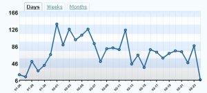 my-graph