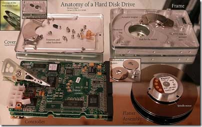 HardDisk-Anatomy